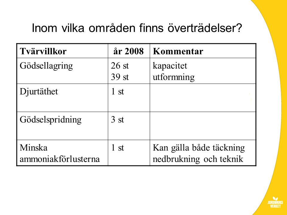 Inom vilka områden finns överträdelser? Tvärvillkor år 2008Kommentar Gödsellagring26 st 39 st kapacitet utformning Djurtäthet1 st Gödselspridning3 st