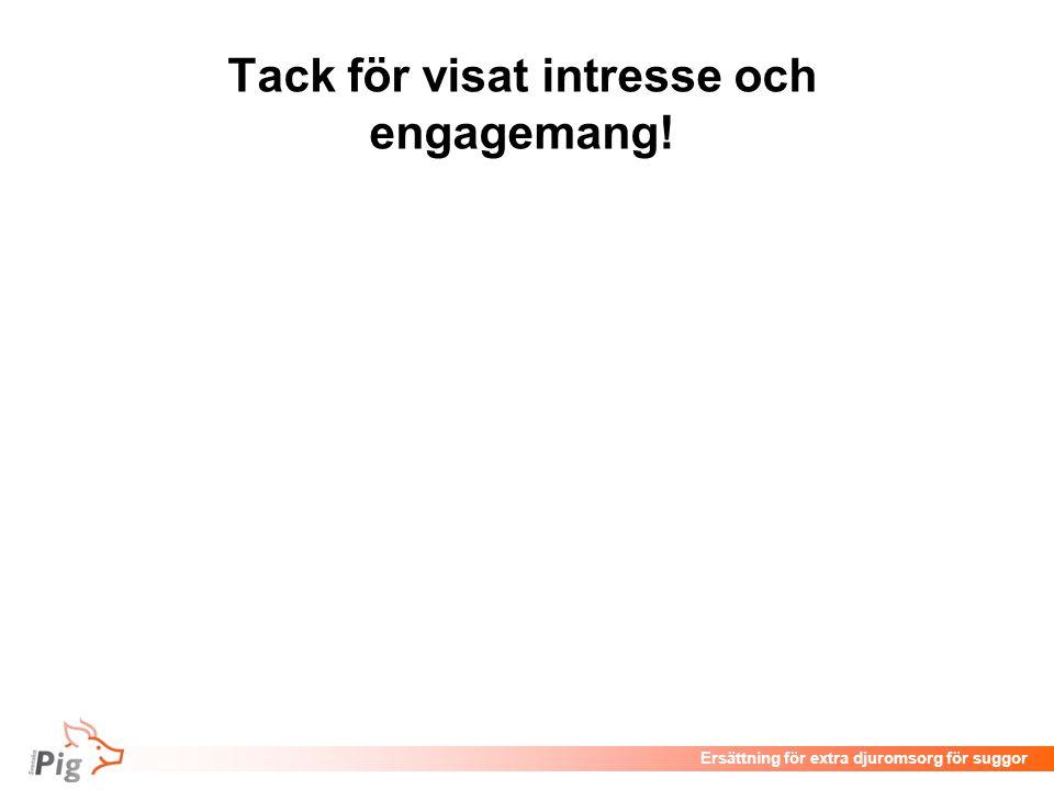 Föreläsningsrubrik / temaErsättning för extra djuromsorg för suggor Tack för visat intresse och engagemang!