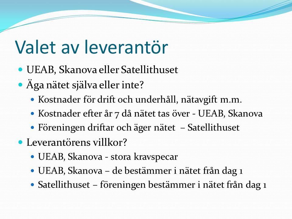 Valet av leverantör UEAB, Skanova eller Satellithuset Äga nätet själva eller inte? Kostnader för drift och underhåll, nätavgift m.m. Kostnader efter å