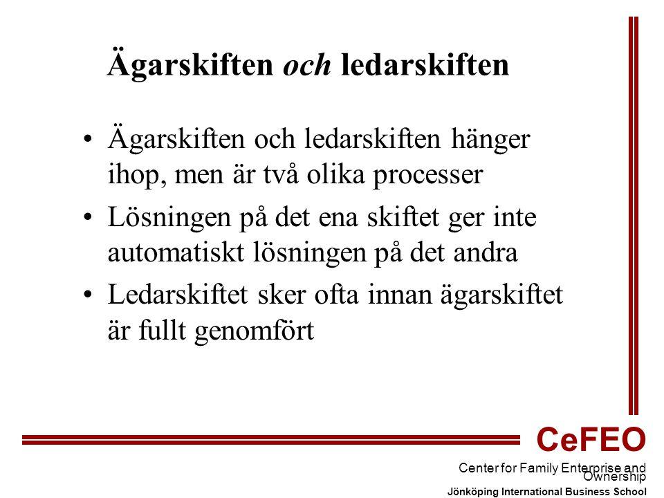 CeFEO Center for Family Enterprise and Ownership Jönköping International Business School Ägarskiften och ledarskiften Ägarskiften och ledarskiften hänger ihop, men är två olika processer Lösningen på det ena skiftet ger inte automatiskt lösningen på det andra Ledarskiftet sker ofta innan ägarskiftet är fullt genomfört