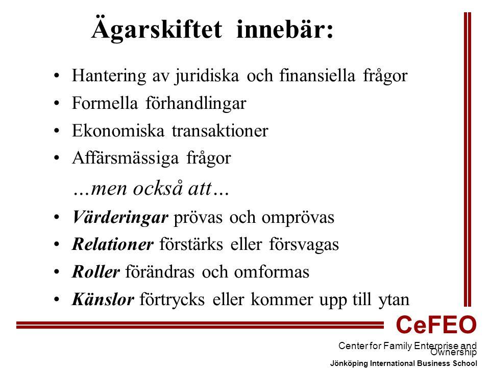 CeFEO Center for Family Enterprise and Ownership Jönköping International Business School Hantering av juridiska och finansiella frågor Formella förhandlingar Ekonomiska transaktioner Affärsmässiga frågor …men också att… Värderingar prövas och omprövas Relationer förstärks eller försvagas Roller förändras och omformas Känslor förtrycks eller kommer upp till ytan Ägarskiftet innebär: