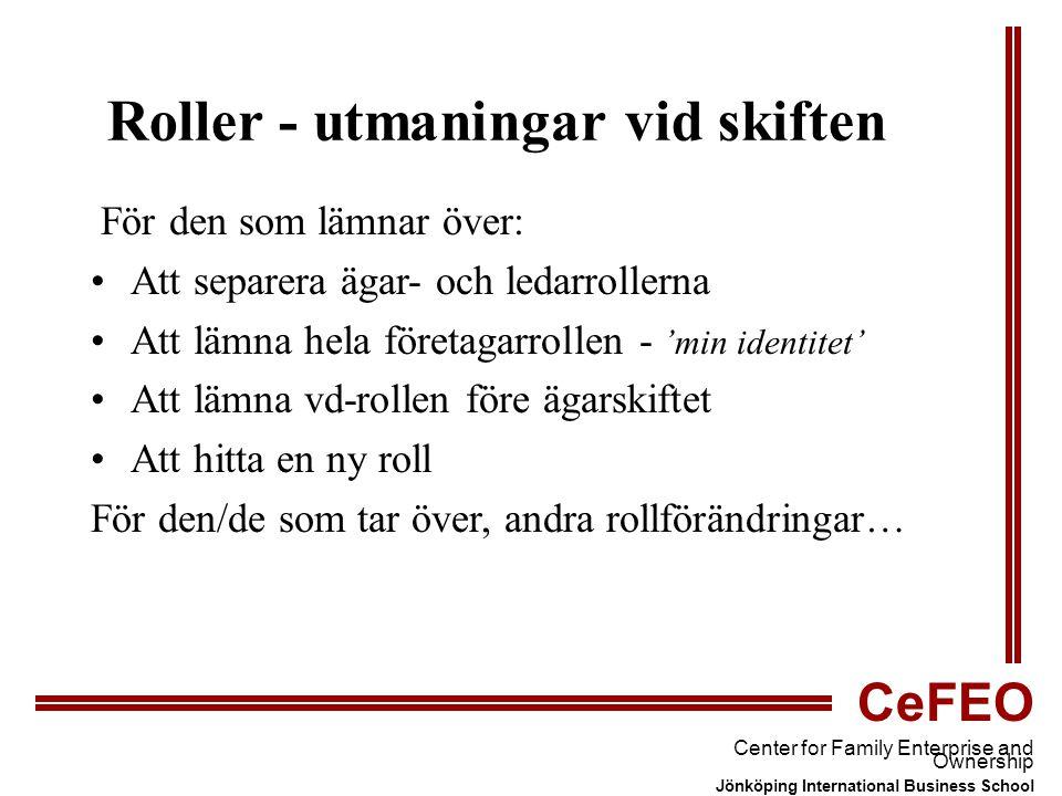 CeFEO Center for Family Enterprise and Ownership Jönköping International Business School Roller - utmaningar vid skiften För den som lämnar över: Att separera ägar- och ledarrollerna Att lämna hela företagarrollen - 'min identitet' Att lämna vd-rollen före ägarskiftet Att hitta en ny roll För den/de som tar över, andra rollförändringar…