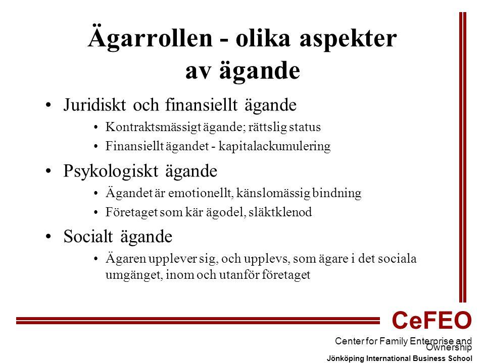 CeFEO Center for Family Enterprise and Ownership Jönköping International Business School Ägarrollen - olika aspekter av ägande Juridiskt och finansiellt ägande Kontraktsmässigt ägande; rättslig status Finansiellt ägandet - kapitalackumulering Psykologiskt ägande Ägandet är emotionellt, känslomässig bindning Företaget som kär ägodel, släktklenod Socialt ägande Ägaren upplever sig, och upplevs, som ägare i det sociala umgänget, inom och utanför företaget