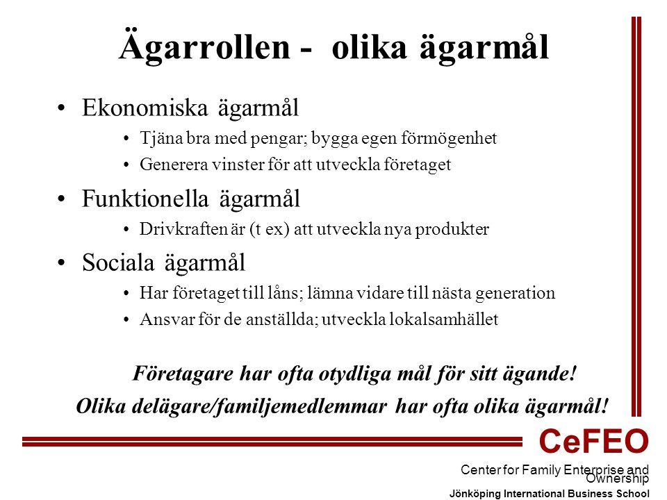 CeFEO Center for Family Enterprise and Ownership Jönköping International Business School Ägarrollen - olika ägarmål Ekonomiska ägarmål Tjäna bra med pengar; bygga egen förmögenhet Generera vinster för att utveckla företaget Funktionella ägarmål Drivkraften är (t ex) att utveckla nya produkter Sociala ägarmål Har företaget till låns; lämna vidare till nästa generation Ansvar för de anställda; utveckla lokalsamhället Företagare har ofta otydliga mål för sitt ägande.