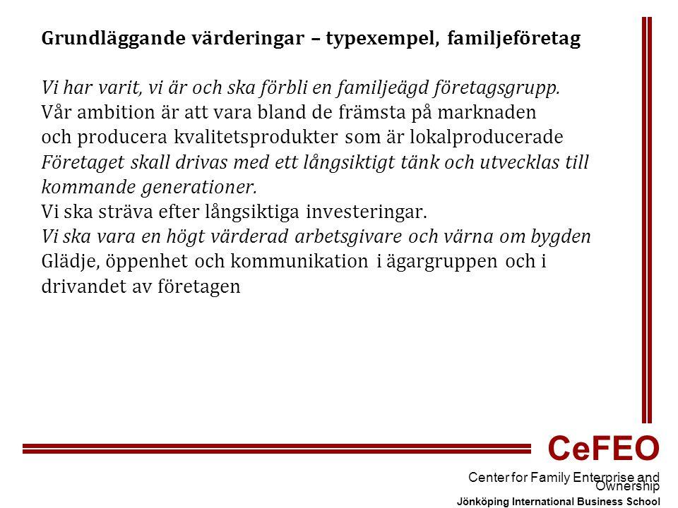CeFEO Center for Family Enterprise and Ownership Jönköping International Business School Grundläggande värderingar – typexempel, familjeföretag Vi har varit, vi är och ska förbli en familjeägd företagsgrupp.