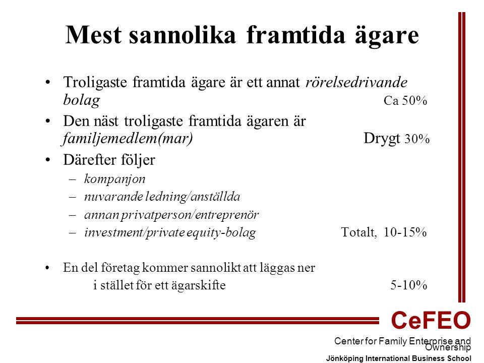 CeFEO Center for Family Enterprise and Ownership Jönköping International Business School Mest sannolika framtida ägare Troligaste framtida ägare är ett annat rörelsedrivande bolag Ca 50% Den näst troligaste framtida ägaren är familjemedlem(mar) Drygt 30% Därefter följer –kompanjon –nuvarande ledning/anställda –annan privatperson/entreprenör –investment/private equity-bolag Totalt, 10-15% En del företag kommer sannolikt att läggas ner i stället för ett ägarskifte 5-10%