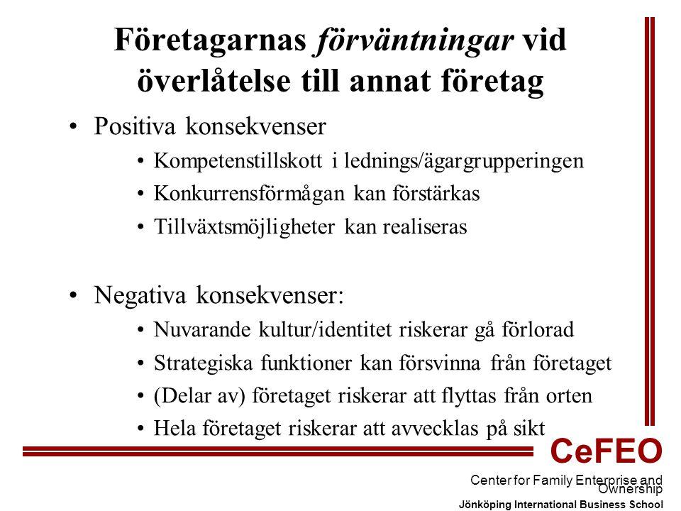 CeFEO Center for Family Enterprise and Ownership Jönköping International Business School Företagarnas förväntningar vid överlåtelse till annat företag Positiva konsekvenser Kompetenstillskott i lednings/ägargrupperingen Konkurrensförmågan kan förstärkas Tillväxtsmöjligheter kan realiseras Negativa konsekvenser: Nuvarande kultur/identitet riskerar gå förlorad Strategiska funktioner kan försvinna från företaget (Delar av) företaget riskerar att flyttas från orten Hela företaget riskerar att avvecklas på sikt