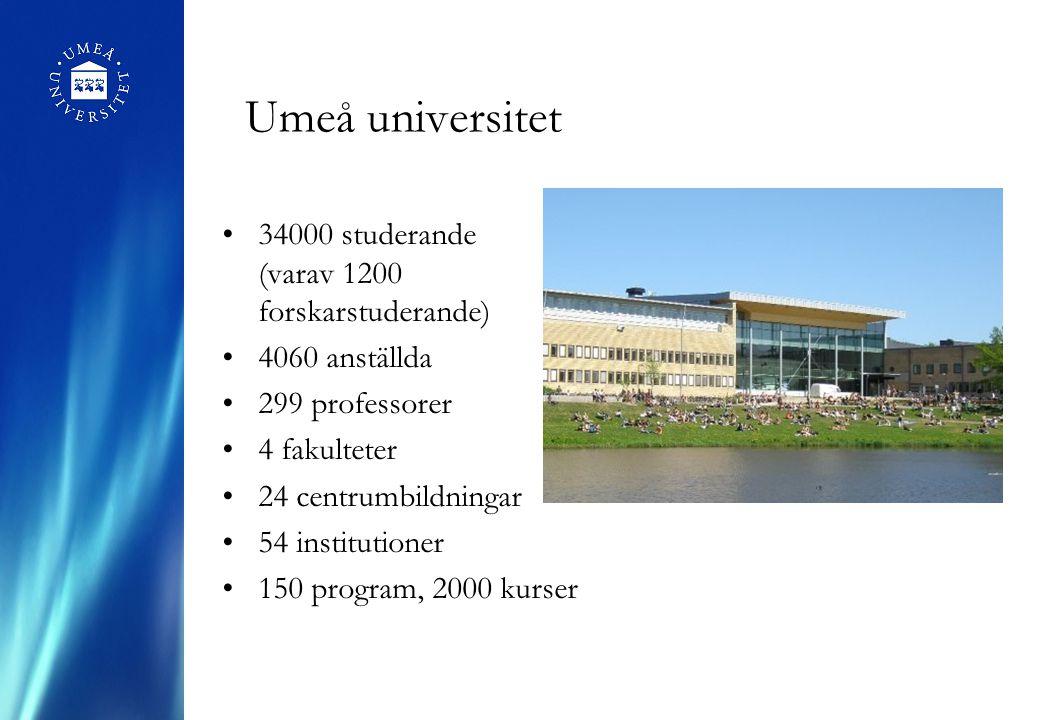 Umeå universitet 34000 studerande (varav 1200 forskarstuderande) 4060 anställda 299 professorer 4 fakulteter 24 centrumbildningar 54 institutioner 150 program, 2000 kurser