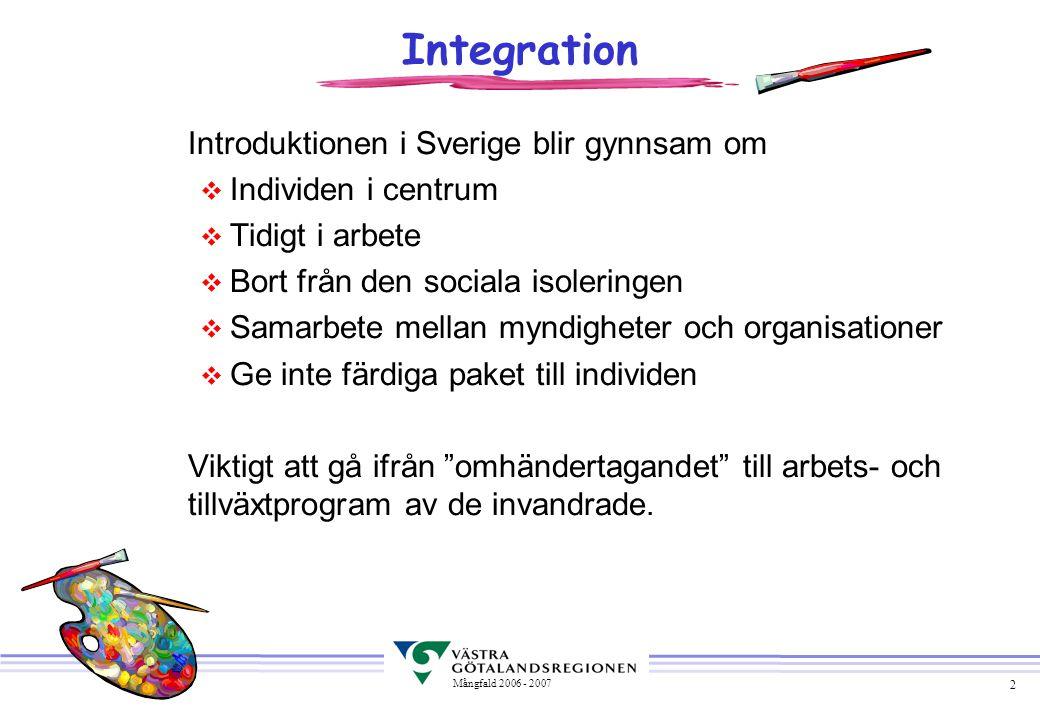 2 Mångfald 2006 - 2007 Integration Introduktionen i Sverige blir gynnsam om  Individen i centrum  Tidigt i arbete  Bort från den sociala isoleringe