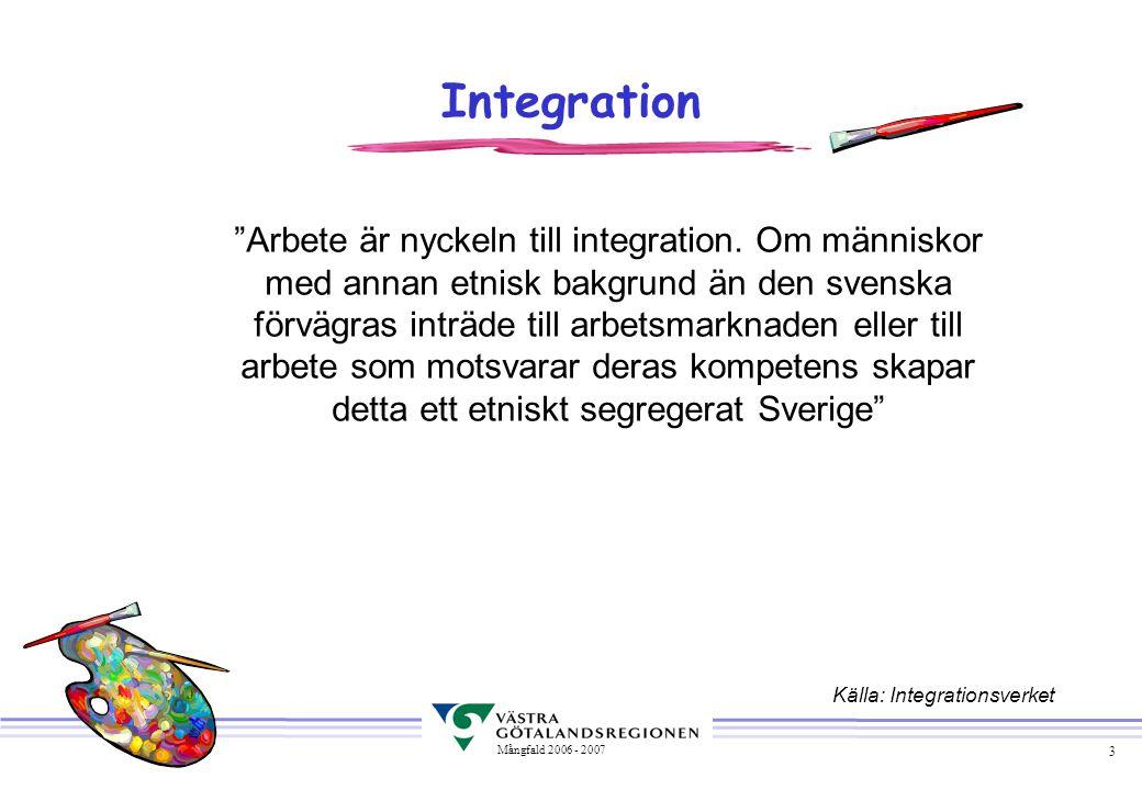 """3 Mångfald 2006 - 2007 Integration """"Arbete är nyckeln till integration. Om människor med annan etnisk bakgrund än den svenska förvägras inträde till a"""