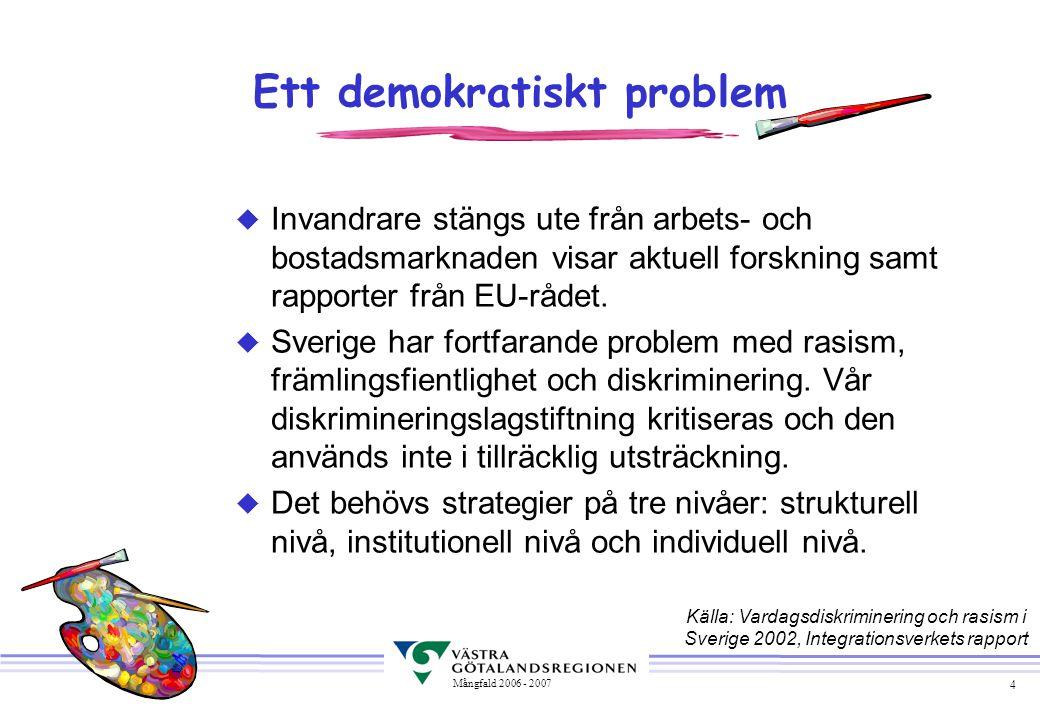 4 Mångfald 2006 - 2007 Ett demokratiskt problem u Invandrare stängs ute från arbets- och bostadsmarknaden visar aktuell forskning samt rapporter från