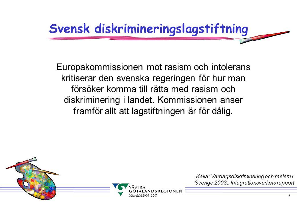 5 Mångfald 2006 - 2007 Svensk diskrimineringslagstiftning Europakommissionen mot rasism och intolerans kritiserar den svenska regeringen för hur man f