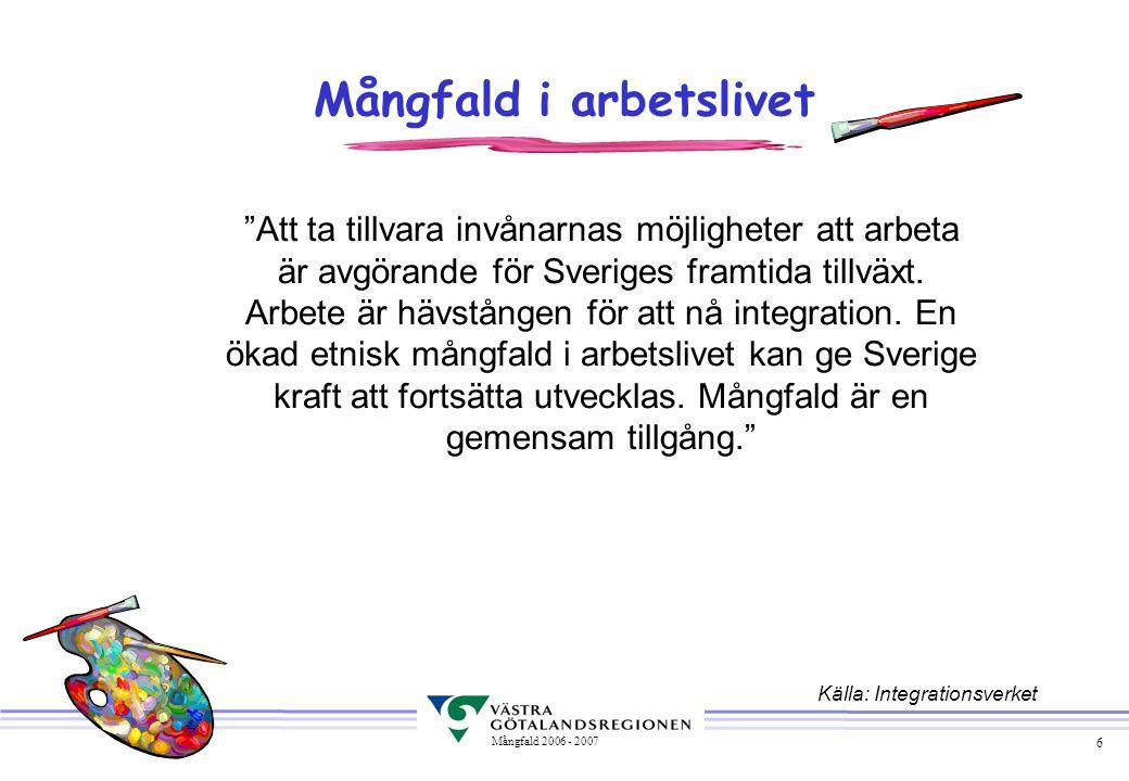 """6 Mångfald 2006 - 2007 Mångfald i arbetslivet """"Att ta tillvara invånarnas möjligheter att arbeta är avgörande för Sveriges framtida tillväxt. Arbete ä"""