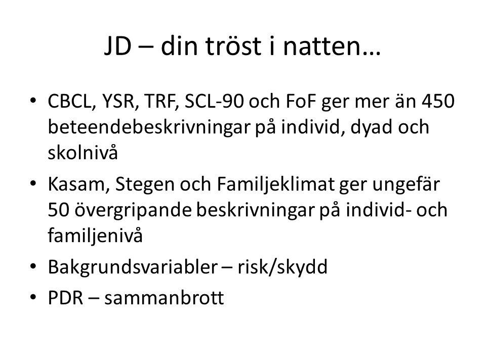 JD – din tröst i natten… CBCL, YSR, TRF, SCL-90 och FoF ger mer än 450 beteendebeskrivningar på individ, dyad och skolnivå Kasam, Stegen och Familjekl