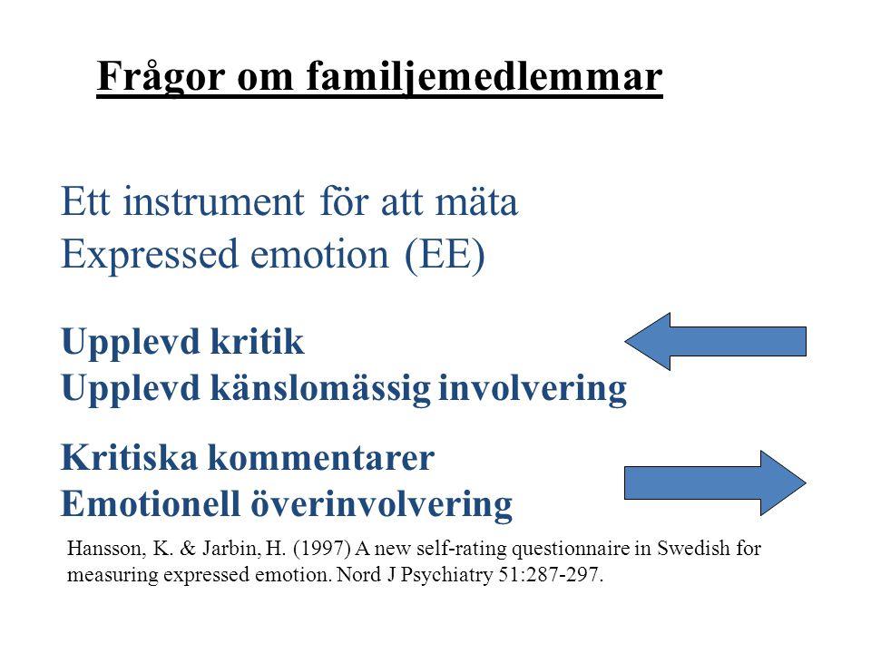 Frågor om familjemedlemmar Ett instrument för att mäta Expressed emotion (EE) Upplevd kritik Upplevd känslomässig involvering Kritiska kommentarer Emo