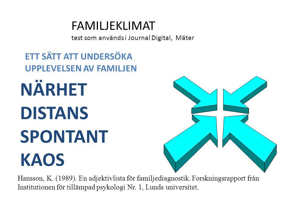 FAMILJEKLIMAT test som används i Journal Digital, Mäter NÄRHET DISTANS SPONTANT KAOS ETT SÄTT ATT UNDERSÖKA UPPLEVELSEN AV FAMILJEN Hansson, K. (1989)