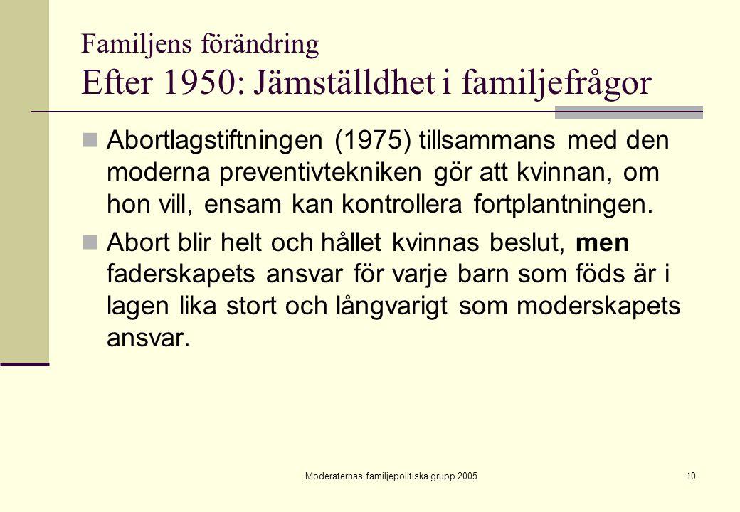 Moderaternas familjepolitiska grupp 200510 Familjens förändring Efter 1950: Jämställdhet i familjefrågor Abortlagstiftningen (1975) tillsammans med de