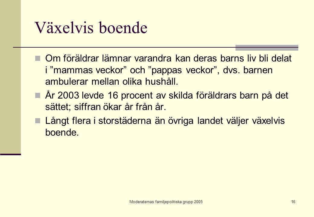 """Moderaternas familjepolitiska grupp 200516 Växelvis boende Om föräldrar lämnar varandra kan deras barns liv bli delat i """"mammas veckor"""" och """"pappas ve"""