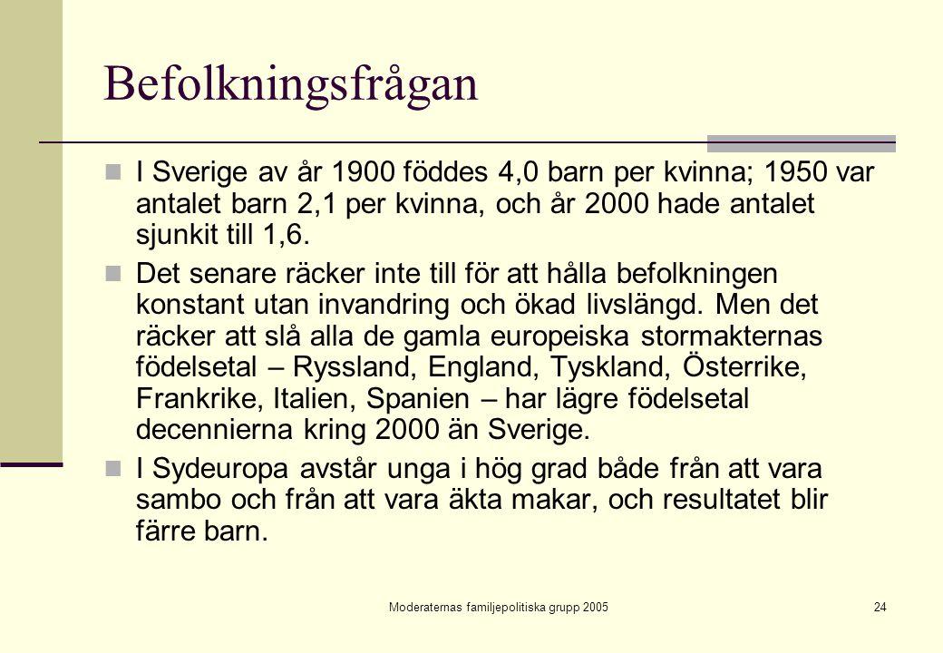 Moderaternas familjepolitiska grupp 200524 Befolkningsfrågan I Sverige av år 1900 föddes 4,0 barn per kvinna; 1950 var antalet barn 2,1 per kvinna, oc