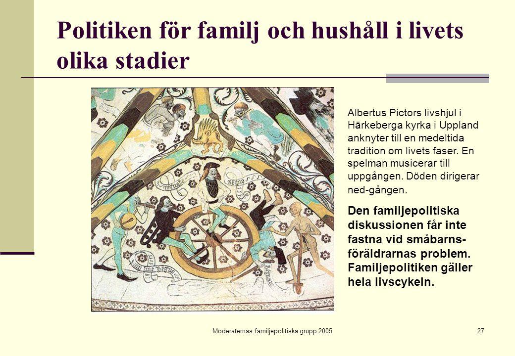 Moderaternas familjepolitiska grupp 200527 Politiken för familj och hushåll i livets olika stadier Albertus Pictors livshjul i Härkeberga kyrka i Uppl