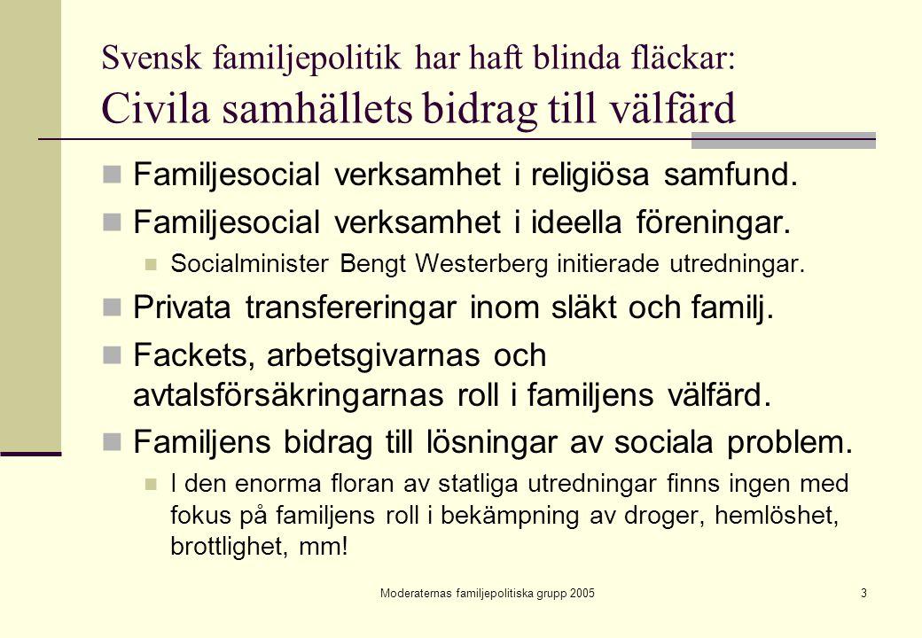 Moderaternas familjepolitiska grupp 20053 Svensk familjepolitik har haft blinda fläckar: Civila samhällets bidrag till välfärd Familjesocial verksamhe