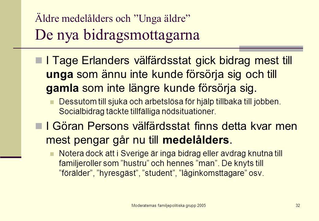 """Moderaternas familjepolitiska grupp 200532 Äldre medelålders och """"Unga äldre"""" De nya bidragsmottagarna I Tage Erlanders välfärdsstat gick bidrag mest"""