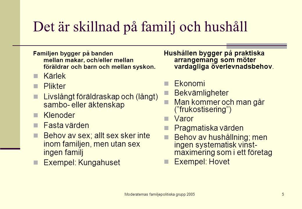 Moderaternas familjepolitiska grupp 20055 Det är skillnad på familj och hushåll Familjen bygger på banden mellan makar, och/eller mellan föräldrar och