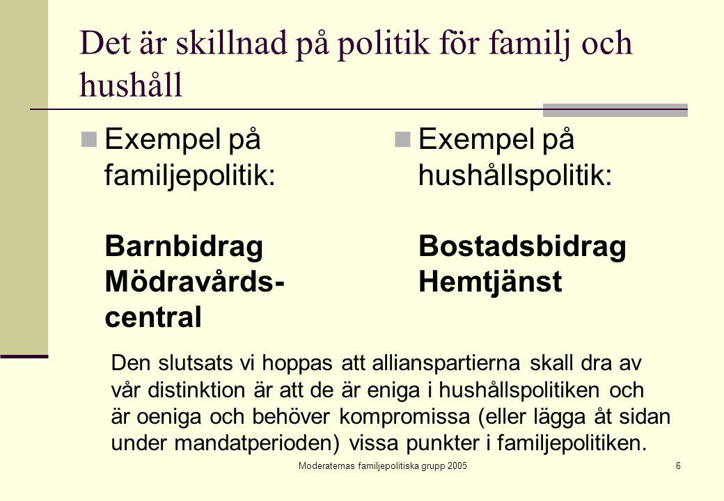 Moderaternas familjepolitiska grupp 20056 Det är skillnad på politik för familj och hushåll Exempel på familjepolitik: Barnbidrag Mödravårds- central