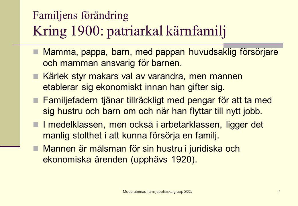 Moderaternas familjepolitiska grupp 20057 Familjens förändring Kring 1900: patriarkal kärnfamilj Mamma, pappa, barn, med pappan huvudsaklig försörjare