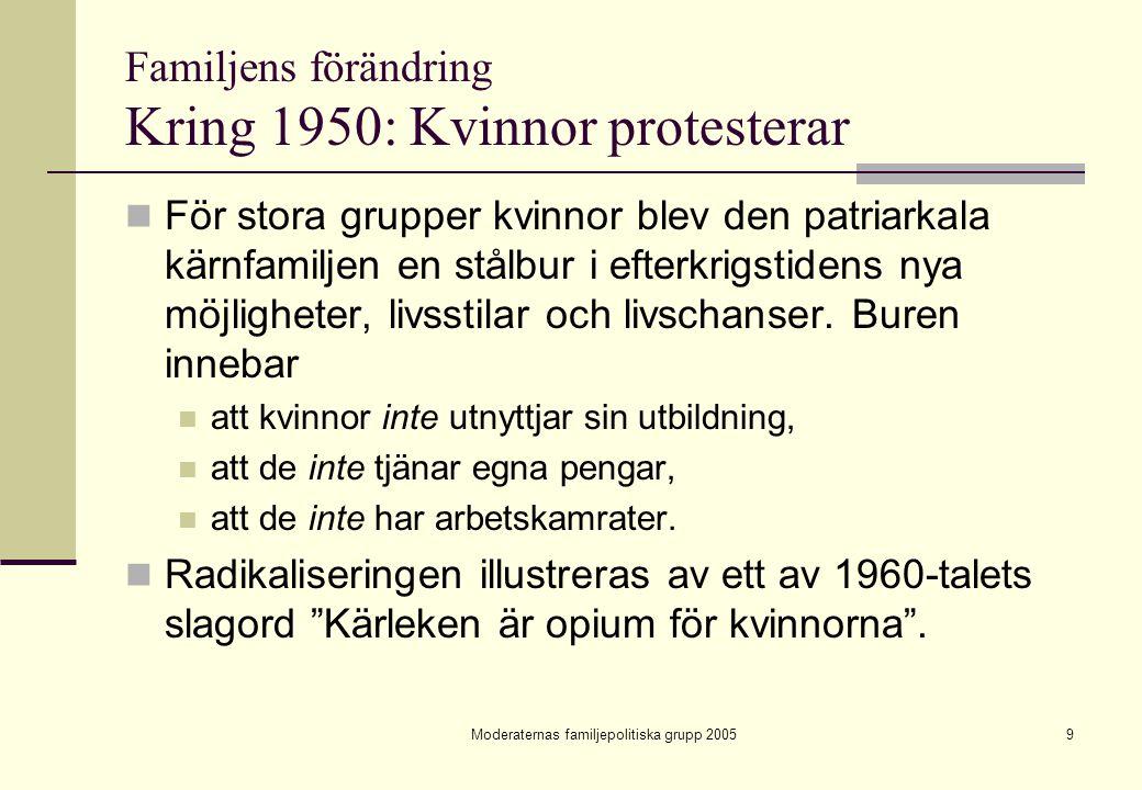 Moderaternas familjepolitiska grupp 20059 Familjens förändring Kring 1950: Kvinnor protesterar För stora grupper kvinnor blev den patriarkala kärnfami