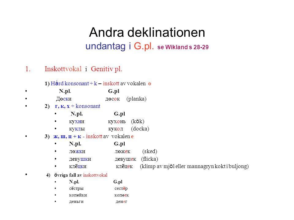 Andra deklinationen undantag i G.pl. se Wikland s 28-29 1.Inskottvokal i Genitiv pl. 1) H å rd konsonant + k – inskott av vokalen о N.pl. G.pl Доски д