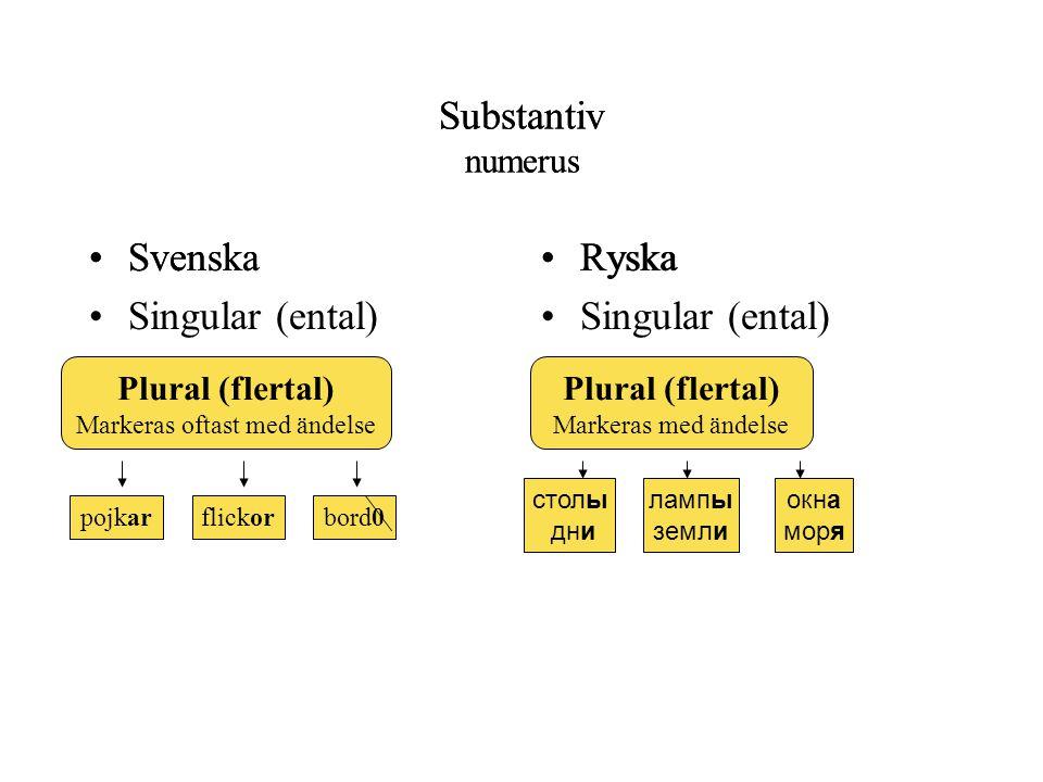 Adverb står som bestämning till: verb, adjektiv, andra adverb.