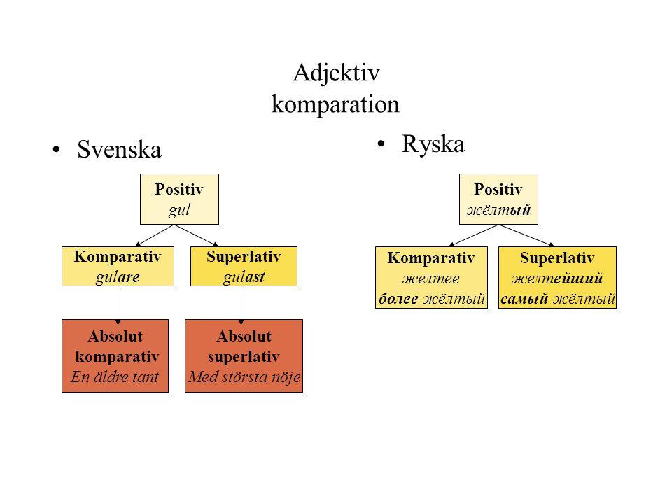 Adjektiv komparation Svenska Ryska Positiv gul Komparativ gulare Superlativ gulast Positiv жёлтый Komparativ желтее более жёлтый Superlativ желтейший
