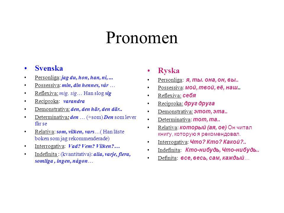 Pronomen Svenska Personliga: jag du, hon, han, ni,... Possessiva: min, din hennes, vår … Reflexiva: mig, sig… Han slog sig Reciproka: varandra Demonst
