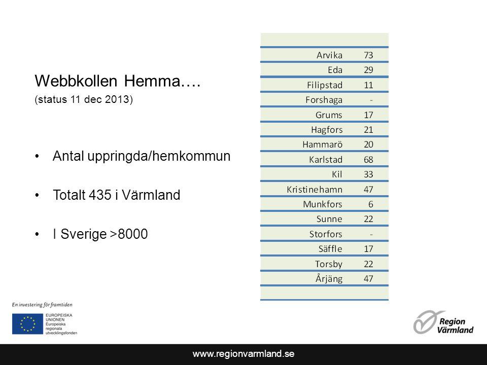 www.regionvarmland.se Nu finns möjligheter att se egen kommun, fria kommentarer och förändringar över tid.