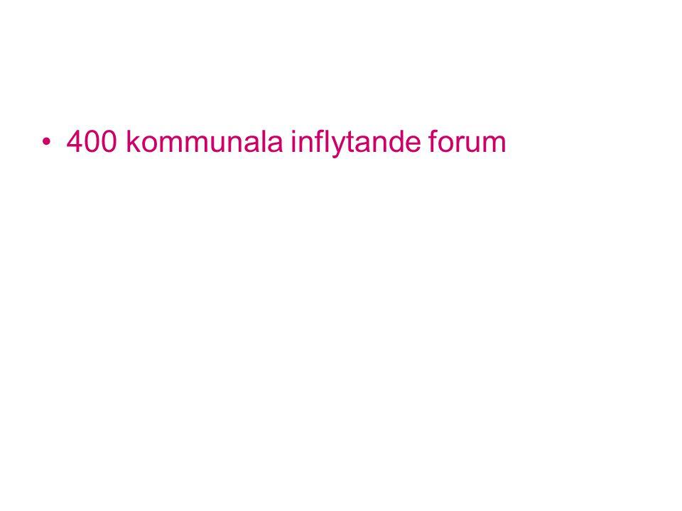 400 kommunala inflytande forum