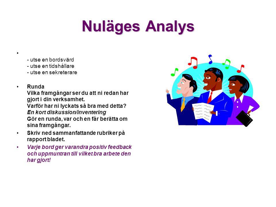 Nuläges Analys - utse en bordsvärd - utse en tidshållare - utse en sekreterare Runda Vilka framgångar ser du att ni redan har gjort i din verksamhet.