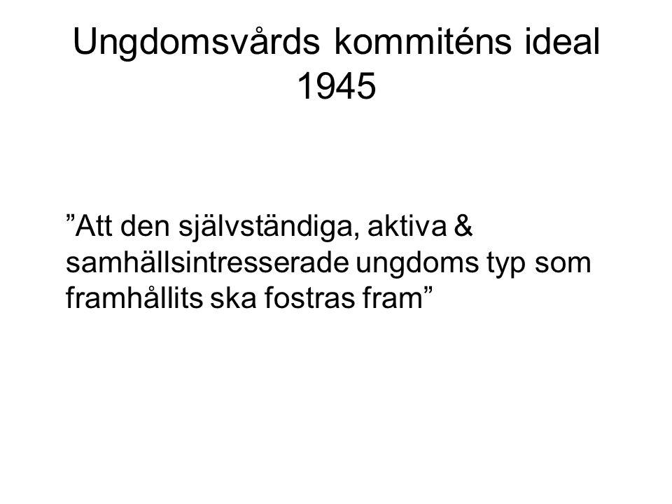 Ungdomsvårds kommiténs ideal 1945 Att den självständiga, aktiva & samhällsintresserade ungdoms typ som framhållits ska fostras fram