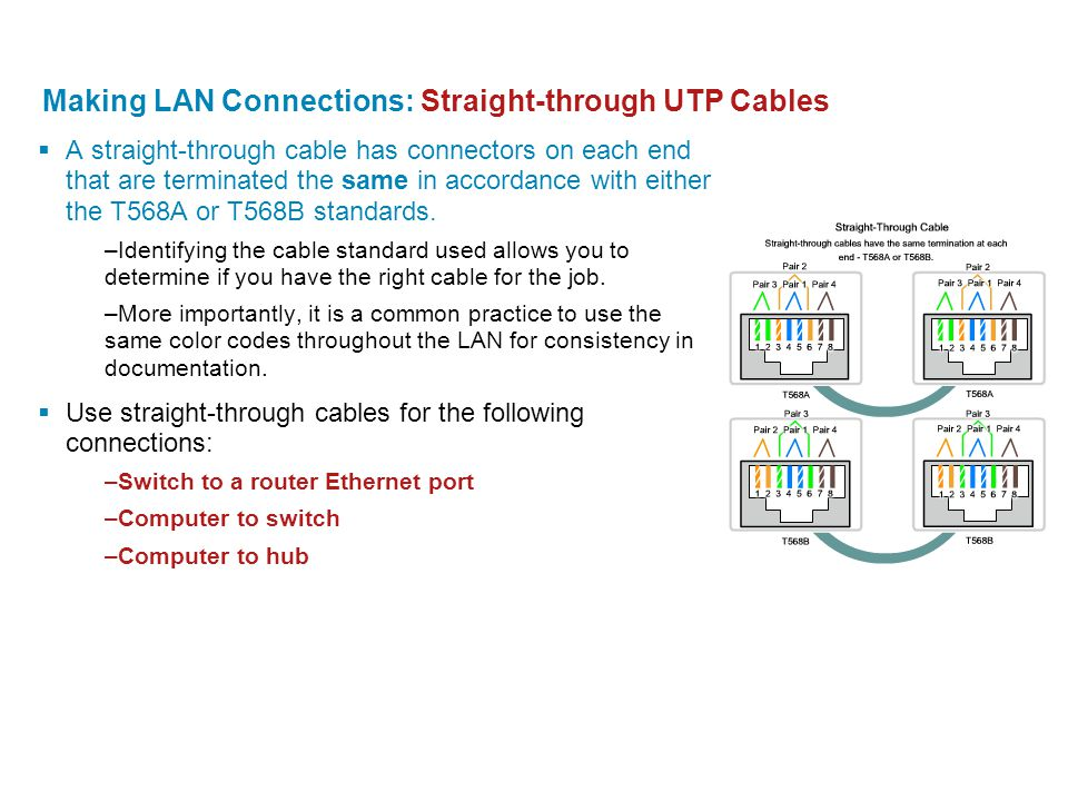 Making LAN Connections: Straight-through UTP Cables  A straight-through cable has connectors on each end that are terminated the same in accordance w