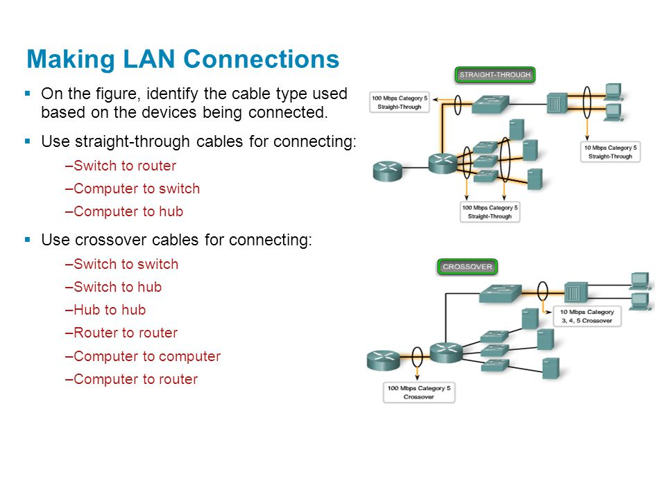 Making LAN Connections  On the figure, identify the cable type used based on the devices being connected.  Use straight-through cables for connectin