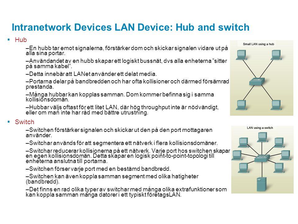Intranetwork Devices LAN Device: Hub and switch  Hub –En hubb tar emot signalerna, förstärker dom och skickar signalen vidare ut på alla sina portar.