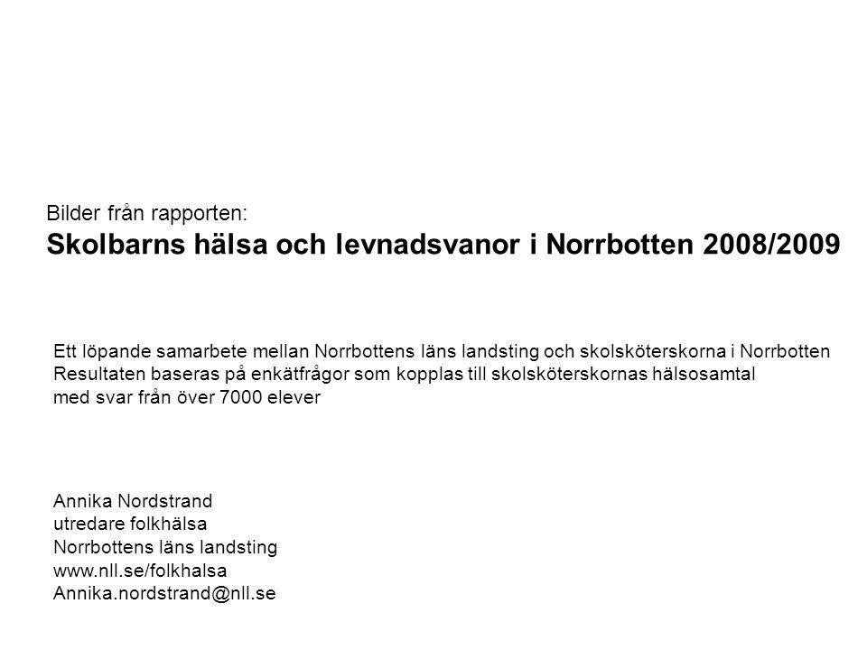Bilder från rapporten: Skolbarns hälsa och levnadsvanor i Norrbotten 2008/2009 Annika Nordstrand utredare folkhälsa Norrbottens läns landsting www.nll