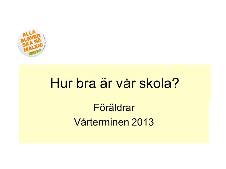 Hur bra är vår skola Föräldrar Vårterminen 2013