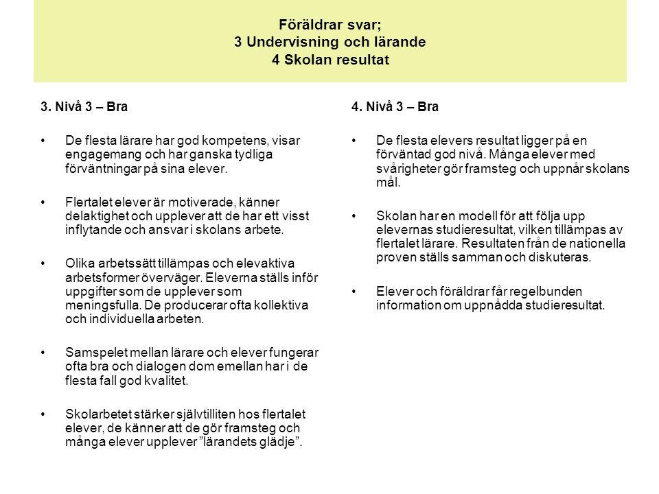 Föräldrar svar; 3 Undervisning och lärande 4 Skolan resultat 3.