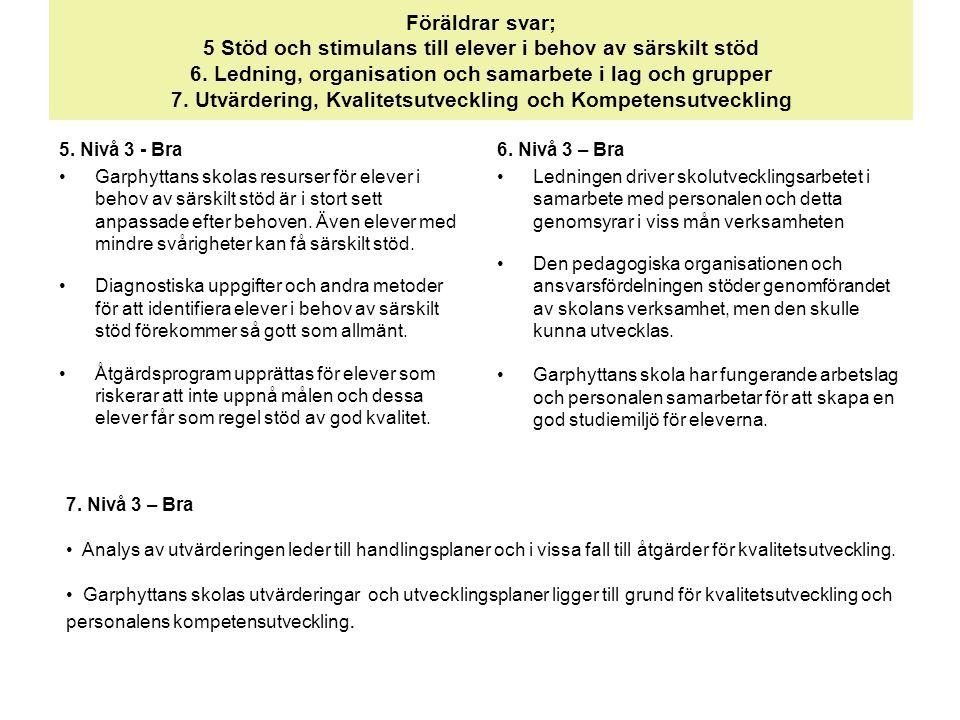 Föräldrar svar; 5 Stöd och stimulans till elever i behov av särskilt stöd 6.