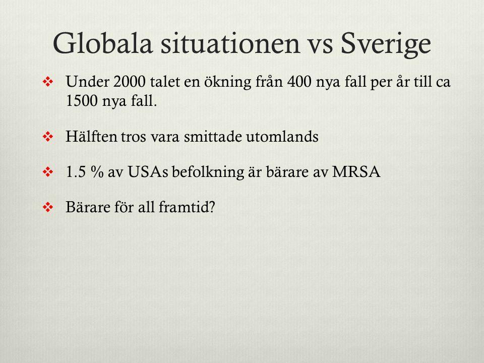 Globala situationen vs Sverige  Under 2000 talet en ökning från 400 nya fall per år till ca 1500 nya fall.  Hälften tros vara smittade utomlands  1