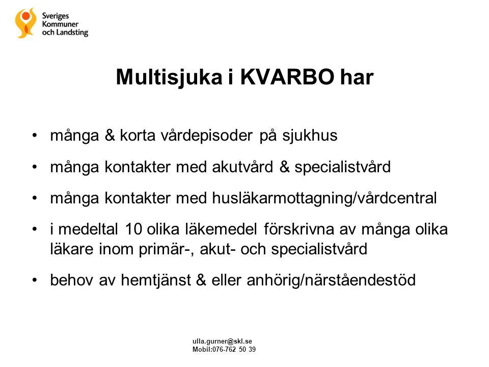 Multisjuka i KVARBO har många & korta vårdepisoder på sjukhus många kontakter med akutvård & specialistvård många kontakter med husläkarmottagning/vår