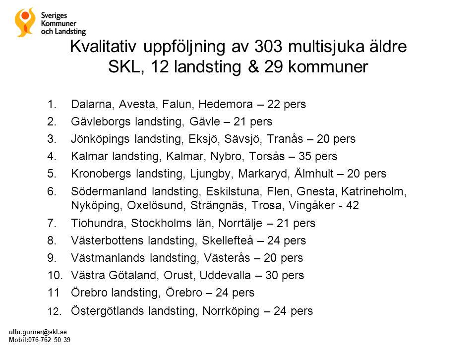 ulla.gurner@skl.se Verkligheten ur konsumentens perspektiv (Totalt ca 200 fall) Studier sedan början av år 2000 Dirigent saknas, Årsta –Enskede stadsdel, Äldrecentrum 2001:6 Vaxholm 1:an, Vaxholm, Äldrecentrum 2002:2 Vi har inte tid – ring akuten, Sigtuna 2004: Styckevis och delt – gemensam studie Landstingrevisionen & revisionen i Stockholm, Huddinge & Norrtälje, 2006 Hökarängens Närvårdcentral, Äldrecentrum 2007:6 Äldre med stora och sammansatta behov, Äldrecentrum 2007:6 Solna Äldrevårdcentral, Äldrecentrum 2007 Uppsökande tandvård – många berättigade är okända, Maria Juslin & Gunilla Nordenram, Äldrecentrum 2007:9 Senaste studien landstinget Gävleborg & Gävle kommun Äldreteam vision och verklighet, uppföljning av samverkansavtal för multisjuka/multisviktande äldre mellan primärvården, Gävle kommun och Gävle sjukhus, Ulla Gurner, Dag Norén, Rolf Bowin & Agneta Brinne, Äldrecentrum 2010:7