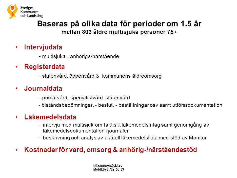 Baseras på olika data för perioder om 1.5 år mellan 303 äldre multisjuka personer 75+ Intervjudata - multisjuka, anhöriga/närstående Registerdata - sl
