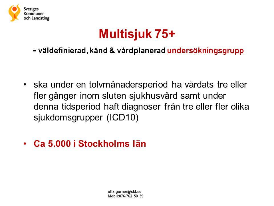 Multisviktande 75+ - under toppen på isberget med behov av annat omhändertagande någon komplicerad eller flera olika sjukdomsdiagnoser problem med nedsatt rörlighet & ork rehabiliterings/funktionsuppehållande insatser livet ut skör snabbt föränderlig livssituation behov av koll hela tiden ca 25.000 i Stockholms län ulla.gurner@skl.se Mobil:076-762 50 39